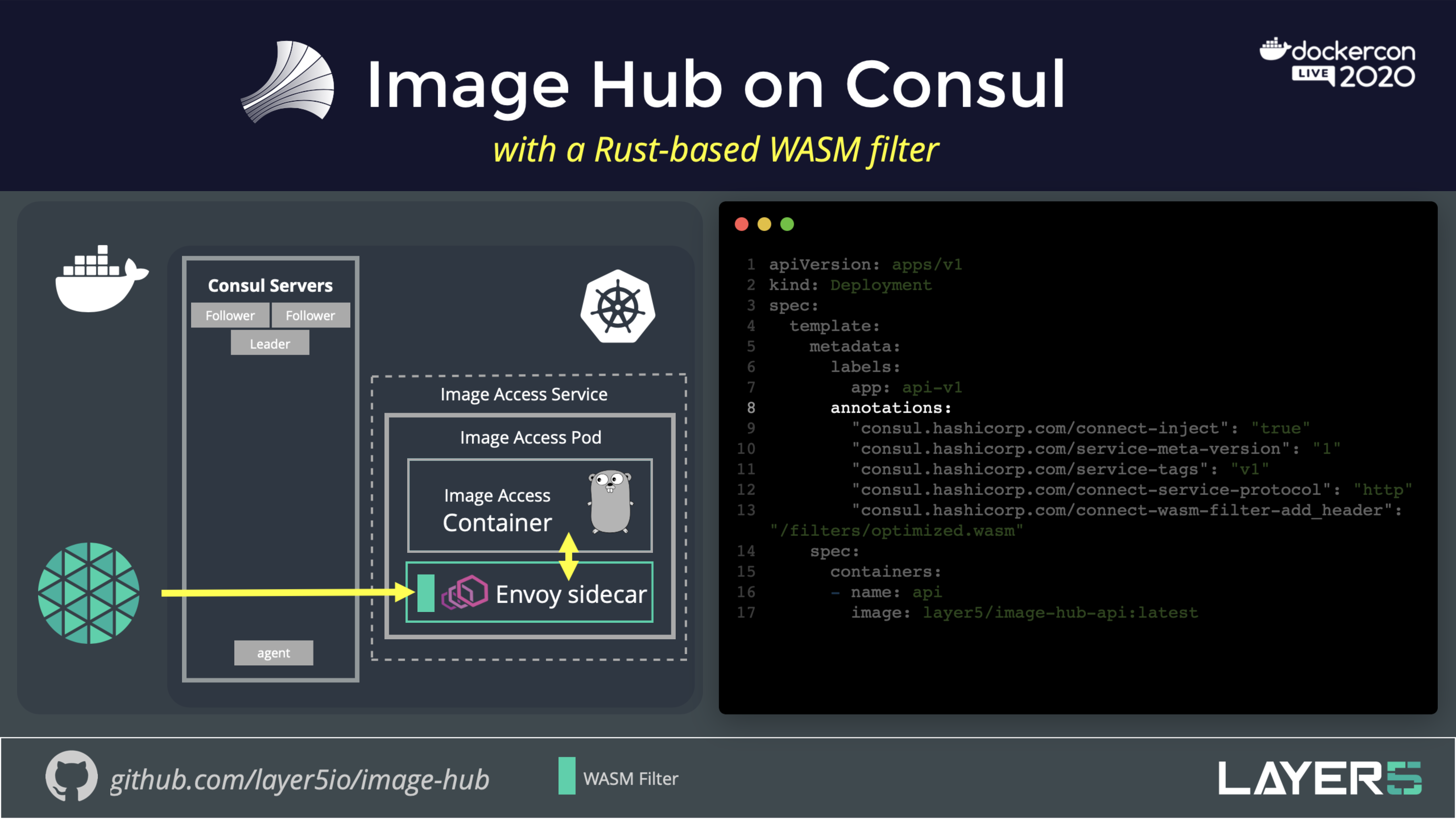 Image Hub on Consul with WASM and Meshery