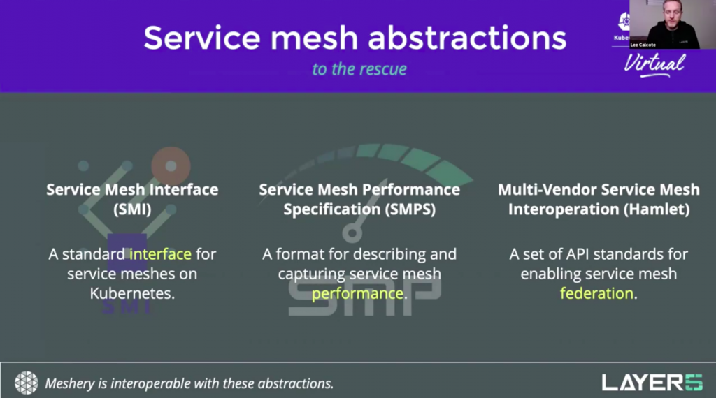 service-mesh-abstractions